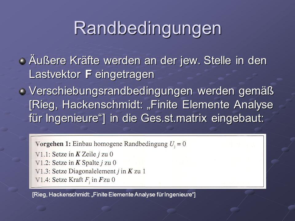 """[Rieg, Hackenschmidt: """"Finite Elemente Analyse für Ingenieure ]"""